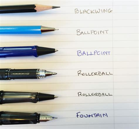 Ballpoint Pulpen Gel Pen Bolpoint ballpoint vs rollerball what s the difference between ballpoint and rollerball pens