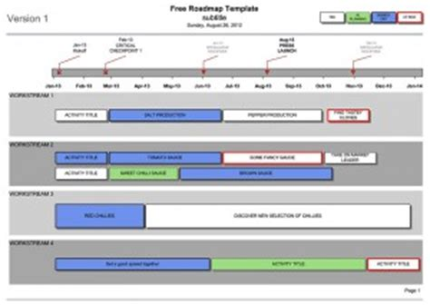 roadmap visio template simple roadmap templates to help with your presentation