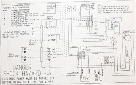 how does a furnace wiring work diagram furnace diagram how