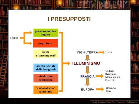 illuminismo kant illuminismo interdisciplinare