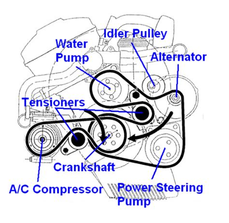 bmw m44 engine diagram bmw m44 vacuum wiring diagram