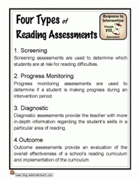 gray reading test sle report four types of reading assessments make take teach