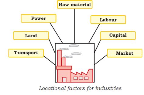 factors of industry location factors responsible for the location of primary secondary