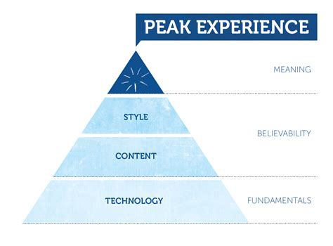 Layout Experience Meaning | what is the meaning of peak driverlayer search engine