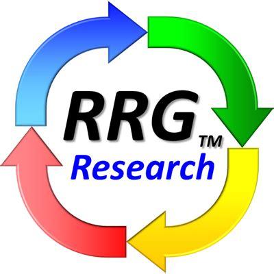 relative rotation graphs easy stock market