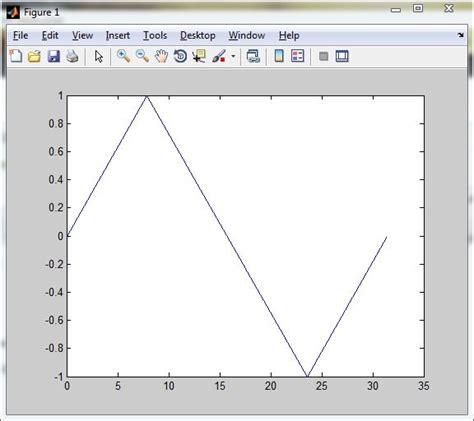 matlab tutorial vector introduction to 2d plotting in matlab beginners tutorial