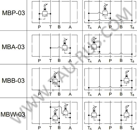 Mba Mbb by Mbp 03 H B 30 Mba 03 H B 30 Mbb 03 H B 30 Mbw 03 H B