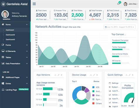 story bootstrap template gentallela a free bootstrap 3 admin dashboard template