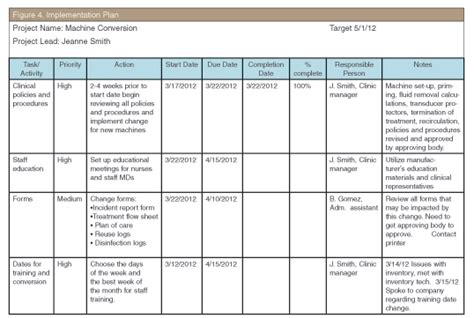 Chronic Care Management Template Shatterlion Info Chronic Care Plan Template