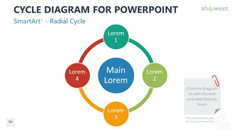 free powerpoint cycle diagrams cycle diagrams for powerpoint