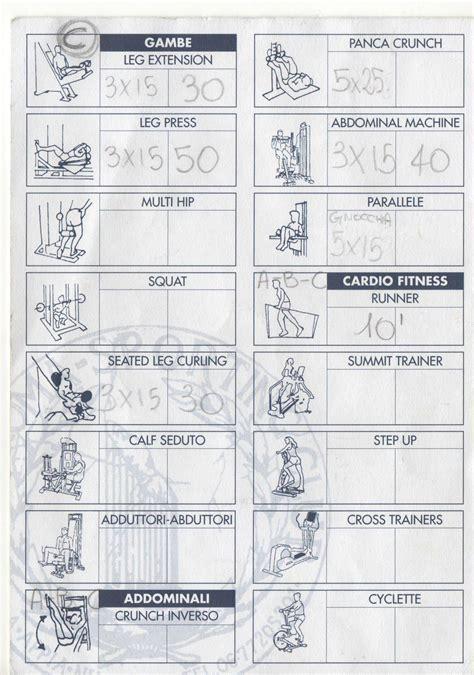 esercizi con i pesi a casa casa tappetino e manubri quale allenamento