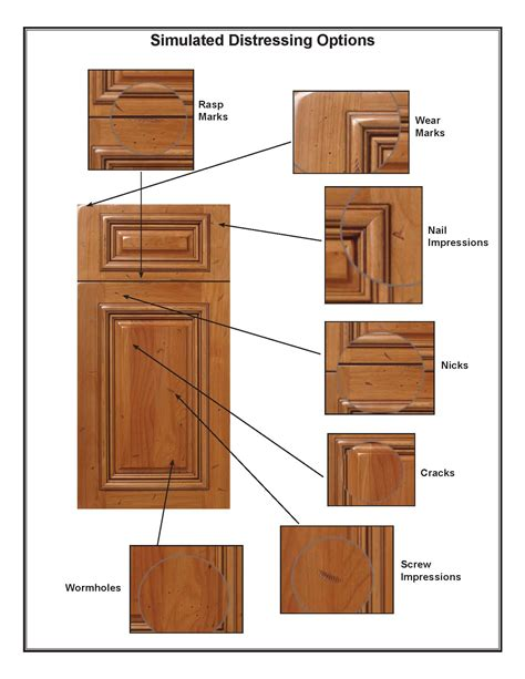 Distressing Options For Cabinet Door And Components Parts Of A Cabinet Door