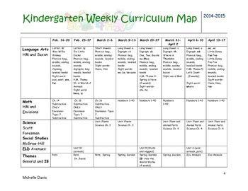kindergarten curriculum map template subjects in kindergarten boxfirepress