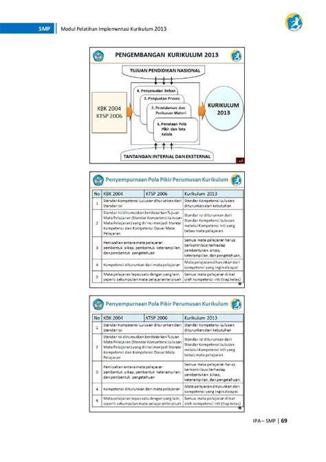 Ipa Terpadu 2a Smp Yudstr K13 media pembelajaran ipa terpadu smp cd pelajaran ipa terpadu smp kelas kunci dan perangkat ipa