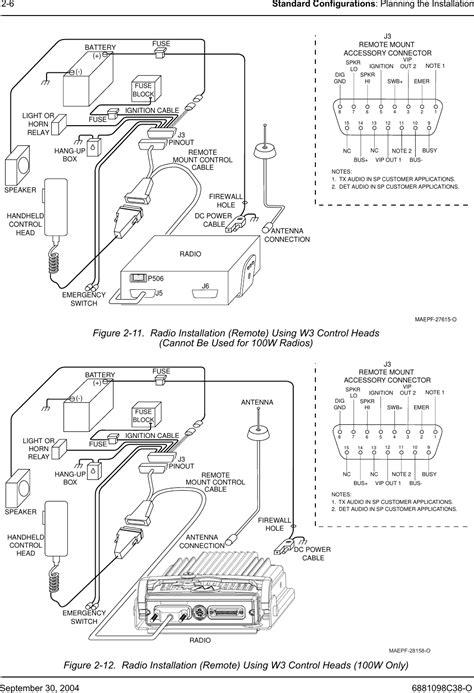 92ft4867 Astro Xtl 5000 Digital Mobile Radio User Manual