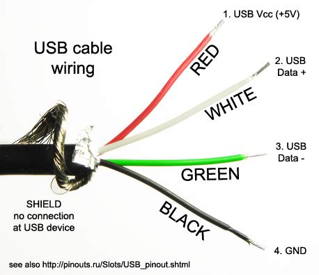 2 usb cable wiring diagram get free image about
