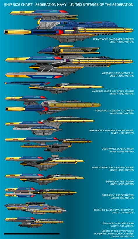Mba Class Size Comparison by 270 Best Trek Images On Trek Ships