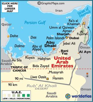 united arab emirates maps including outline and