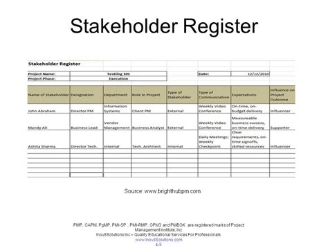 chapter 14 stakeholder management ppt video online download