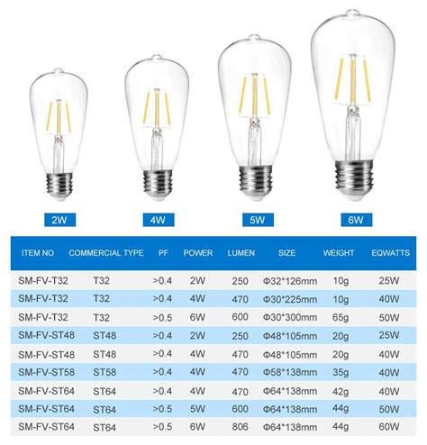 Incandescent Light Bulb Specifications 100 Images