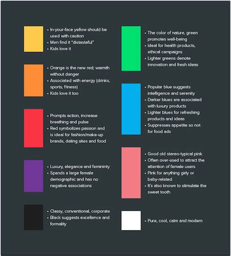 What Moods Do Colors Represent understanding color psychology for impactful web design