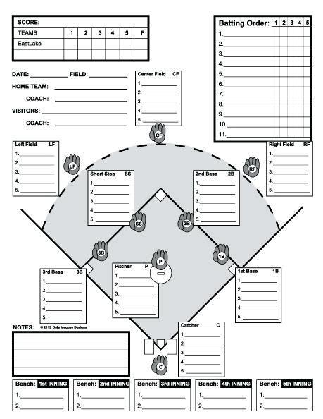 softball batting order template softball batting order beanstalkenergy