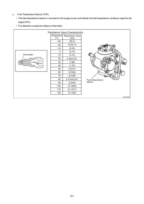 nissan zd30 temperature wiring diagram nissan schematic