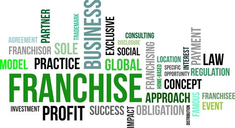 why franchise nfa franchise consultants