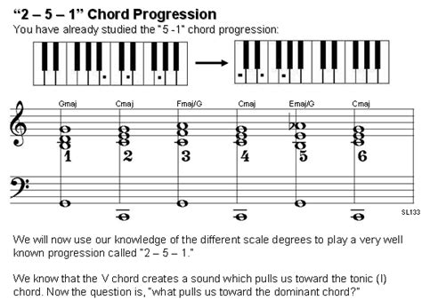Gospel Chord Progressions Piano Download