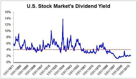 best high yield dividend stocks high dividend stocks top 26 high yield stocks july 2018