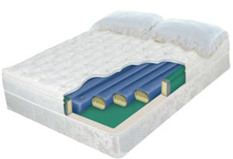 waterbed replacement cylinder complete bed kit
