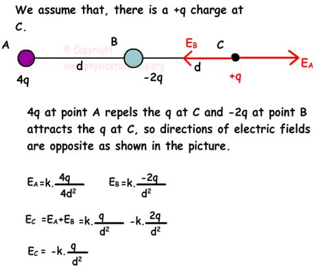what is the charge on the plates of the capacitor electric field