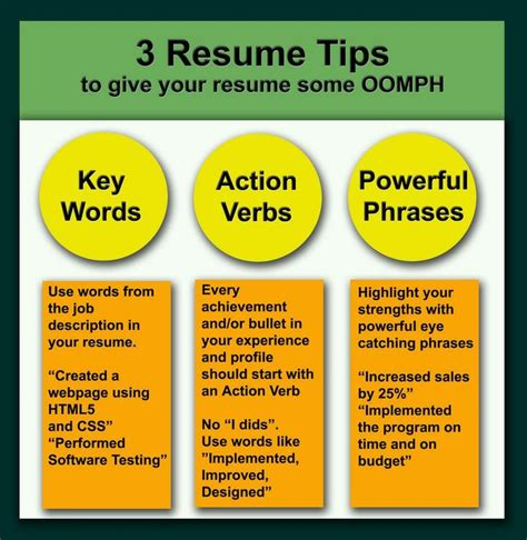 Key Resume Words And Phrases by Key Resume Words And Phrases Krida Info