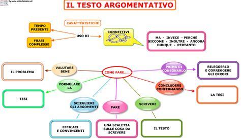 il testo argomentativo il testo argomentativo blackboard italiano storia