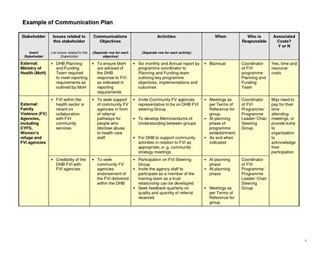 business communication plan template project plan