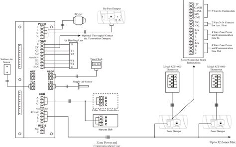 simple alarm panel wiring diagrams free