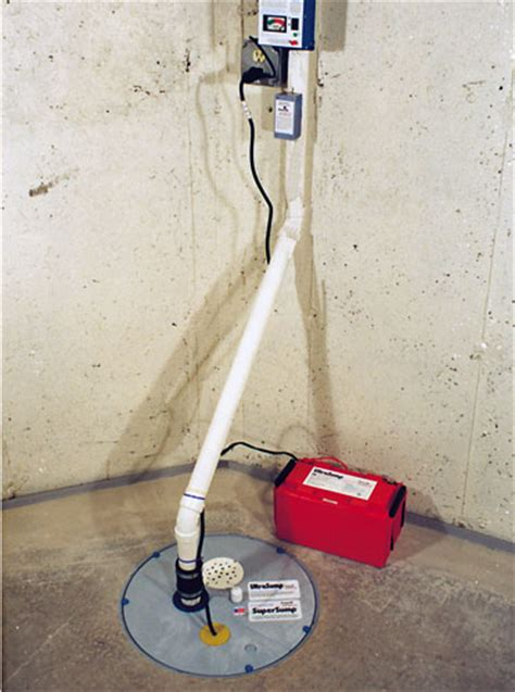 How to Prevent Clogged Drains   Clogged Basement Drain