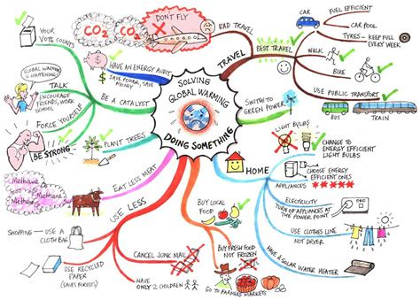us navy global warming map global climate change mind map creativeconflictwisdom s