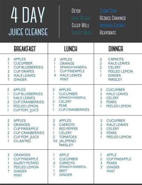 Juicing Cleanse Detox Symptoms by Best 25 Juice Cleanse Recipes For Weight Loss Ideas On
