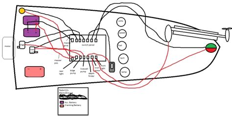stratos boat wiring diagram on stratos images wiring