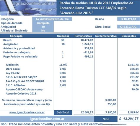 sueldo basico domestico 2016 newhairstylesformen2014com escala salarial sueldos basicos 10430 2016 sueldo basico