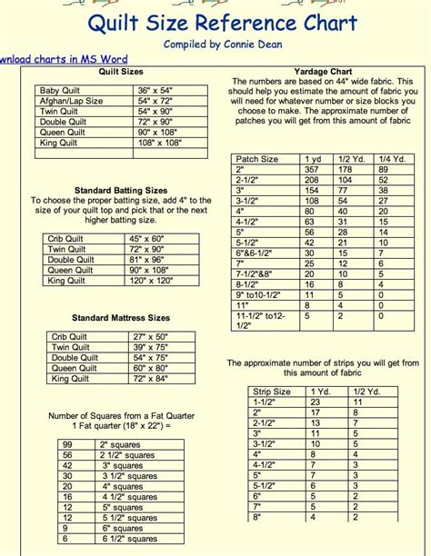 bed size charts 1000 ideas about bed size charts on pinterest hawaiian