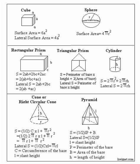 printable surface area formulas formulas surface and lateral surface areas of solids