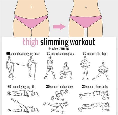 exercice abdo et taille