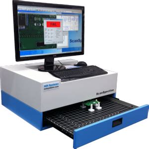 automated optical inspection system market: segmented by