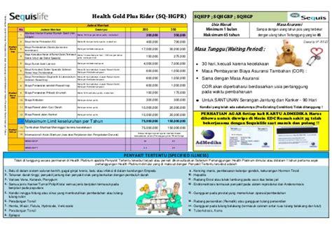 Asuransi Kesehatan Sesuai Kuitansi Limit Up To Rp 10 Mtahun asuransi kesehatan platinum sequislife