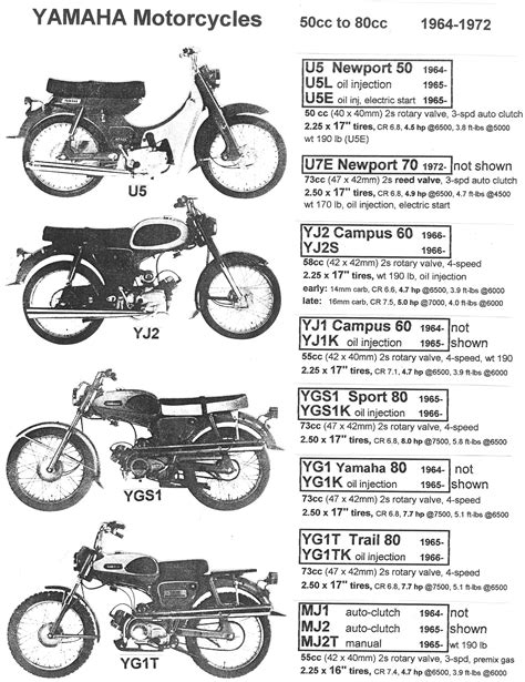 yamaha at1 wiring diagram suzuki rv90 wiring diagram