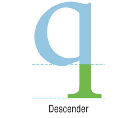 typography descender descender zevendesign