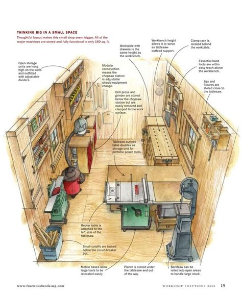 layout mechanical workshop workshop solutions woodworking shop ideas and wood working