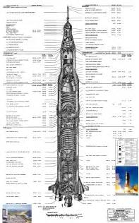 what size paper are blueprints printed on help need correct dimensions of saturn v rocket
